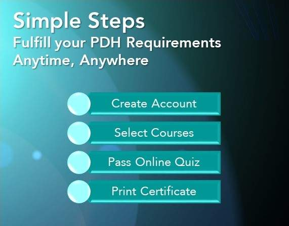PDH Authority Slider 2